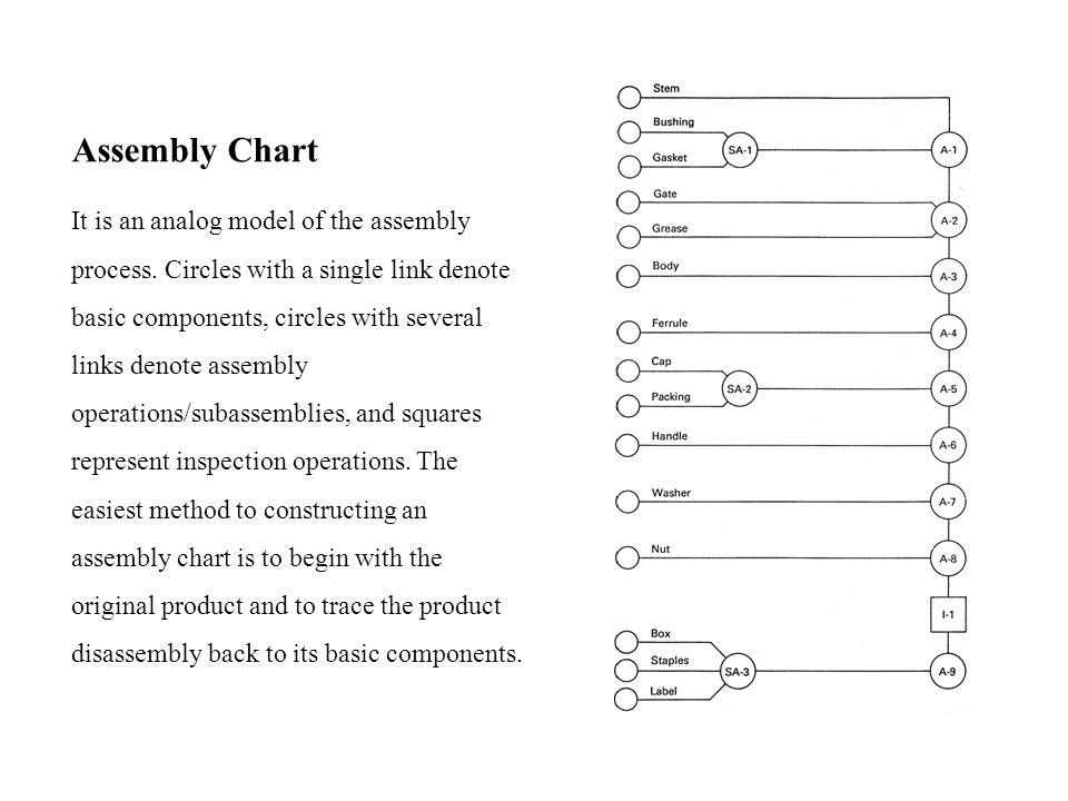 Example 3 Initial Machine Part Processing Matrix Rearranged Machine-Part Processing Matrix P 1 P 2 P 3 P 4 P 5 P 6 M1M2M3M4M5M6M7M1M2M3M4M5M6M7 1 – – – – – – 1 – 1 – 1 – 1 – 1 1 – 1 – 1 – – – – 1 – – – 1 1 – 1 – – – – – – – 1 1 Part Machine P 1 P 3 P 2 P 4 P 5 P 6 M1M4M6M2M3M5M7M1M4M6M2M3M5M7 1 – – – – – 1 1 – – – – – – 1 1 – 1 – – 1 1 1 – – – 1 – – – – 1 1 Part Machine