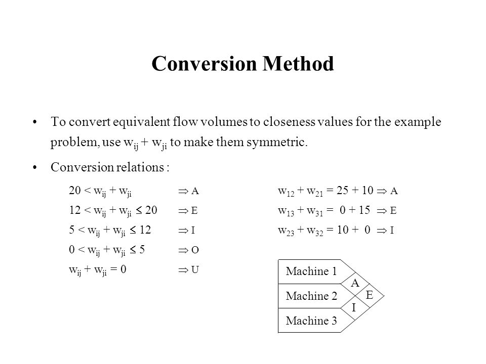 Conversion Method To convert equivalent flow volumes to closeness values for the example problem, use w ij + w ji to make them symmetric. Conversion r