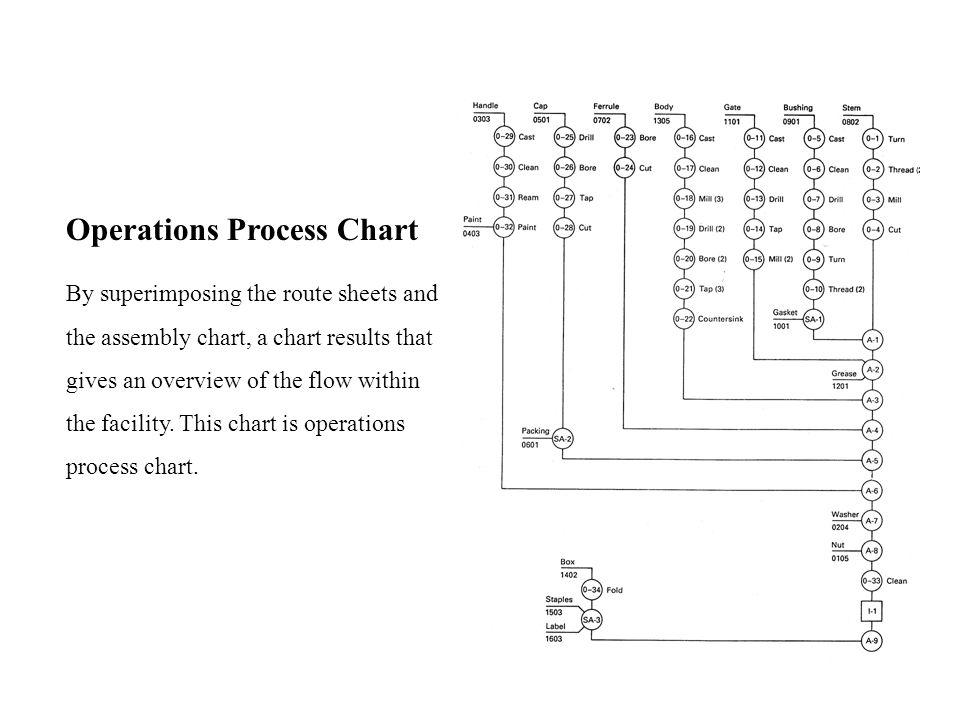 Row and Column Masking (R&CM) Algorithm 1.Draw a horizontal line through the first row.