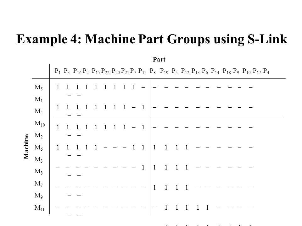 Example 4: Machine Part Groups using S-Link P 1 P 3 P 16 P 2 P 15 P 22 P 20 P 21 P 7 P 11 P 8 P 19 P 5 P 12 P 13 P 6 P 14 P 18 P 9 P 10 P 17 P 4 M 5 M