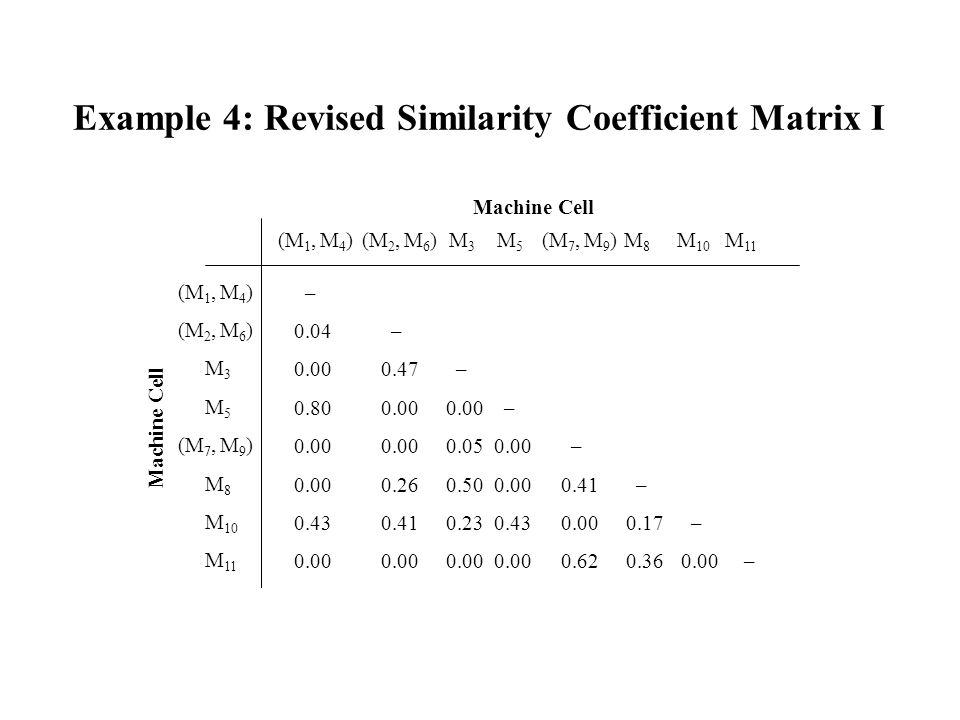 Example 4: Revised Similarity Coefficient Matrix I (M 1, M 4 )(M 2, M 6 ) M 3 M 5 (M 7, M 9 ) M 8 M 10 M 11 (M 1, M 4 ) (M 2, M 6 ) M 3 M 5 (M 7, M 9