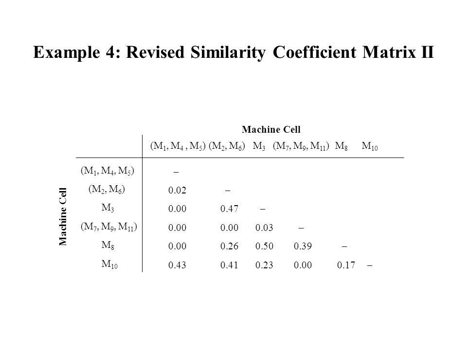 Example 4: Revised Similarity Coefficient Matrix II (M 1, M 4, M 5 )(M 2, M 6 ) M 3 (M 7, M 9, M 11 ) M 8 M 10 (M 1, M 4, M 5 ) (M 2, M 6 ) M 3 (M 7,