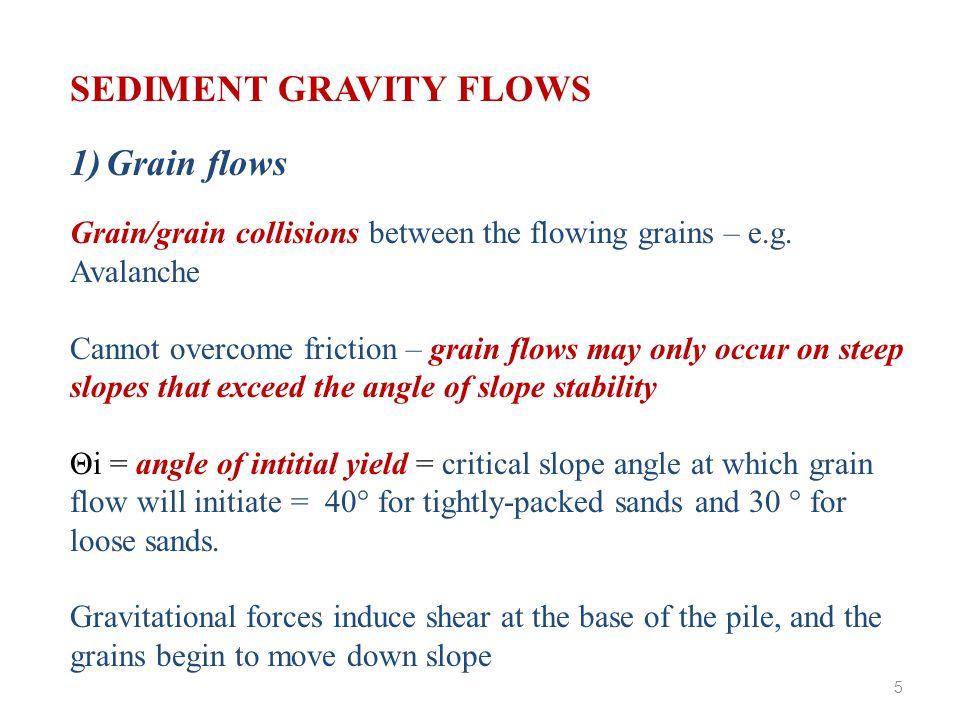 1)Grain flows Grain/grain collisions between the flowing grains – e.g.