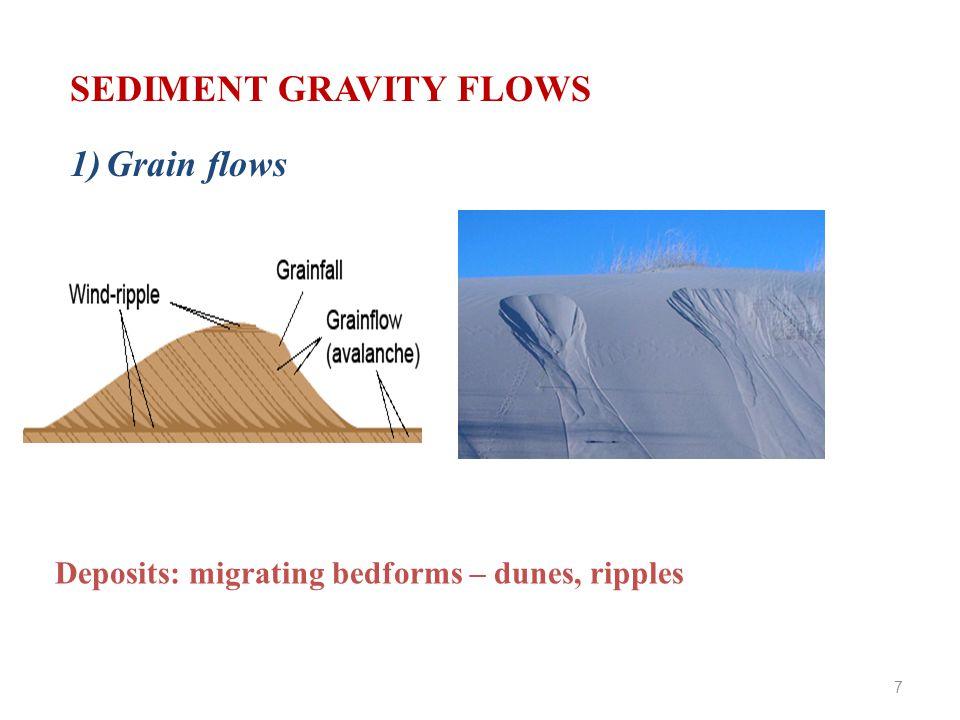 SEDIMENT GRAVITY FLOWS 1)Grain flows 7 Deposits: migrating bedforms – dunes, ripples