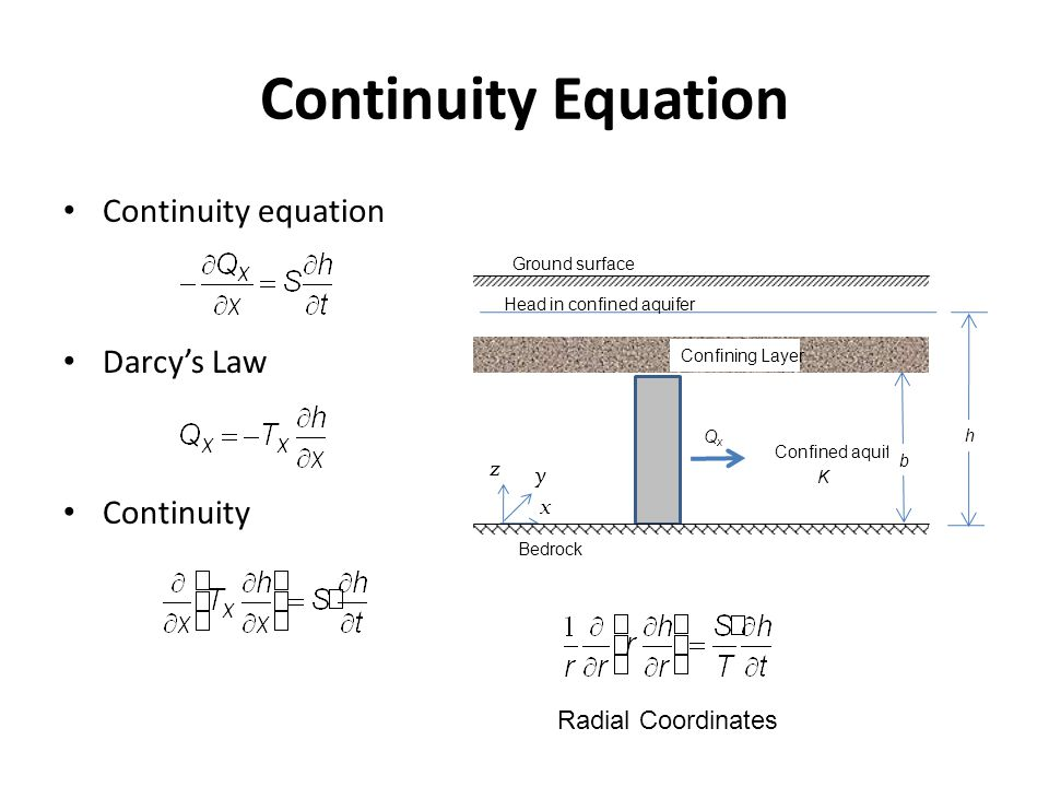 Continuity Equation Continuity equation Darcy's Law Continuity Ground surface Bedrock Confined aquifer QxQx K x y z h Head in confined aquifer Confini