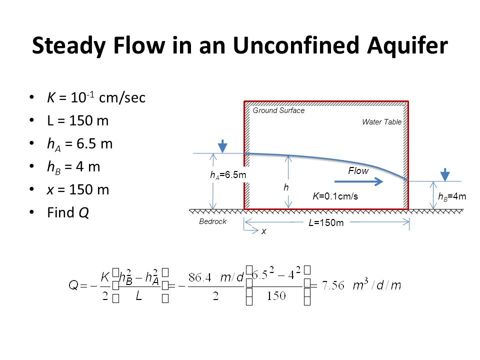 Steady Flow in an Unconfined Aquifer K = 10 -1 cm/sec L = 150 m h A = 6.5 m h B = 4 m x = 150 m Find Q h Flow h A =6.5m h B =4m Water Table Ground Sur