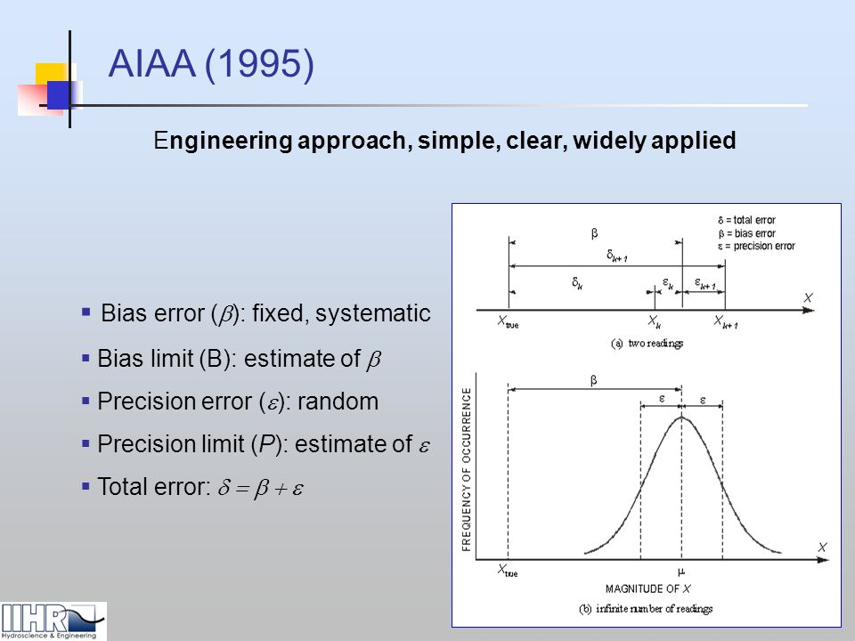 Implementation Sequence Key feature: data-reduction equation r = r(X1, X2, X3,…, Xj) AIAA (1995)