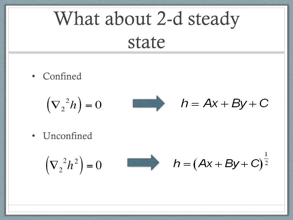 What about 2-d steady state Confined Unconfined