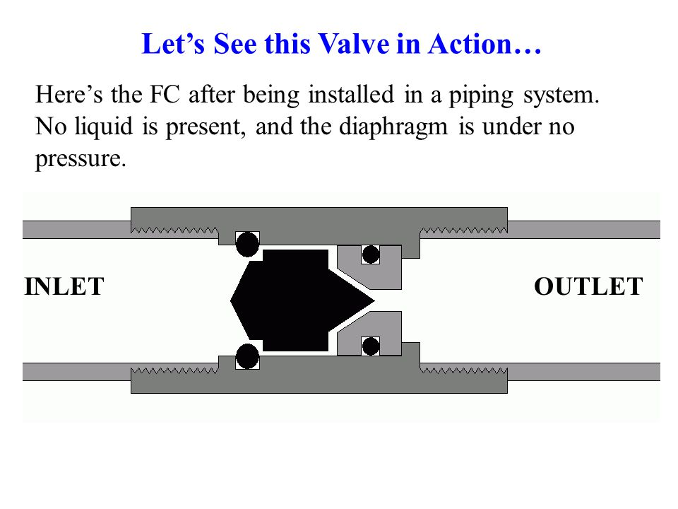 Let's See this Valve in Action… Here's the FC after being installed in a piping system. No liquid is present, and the diaphragm is under no pressure.