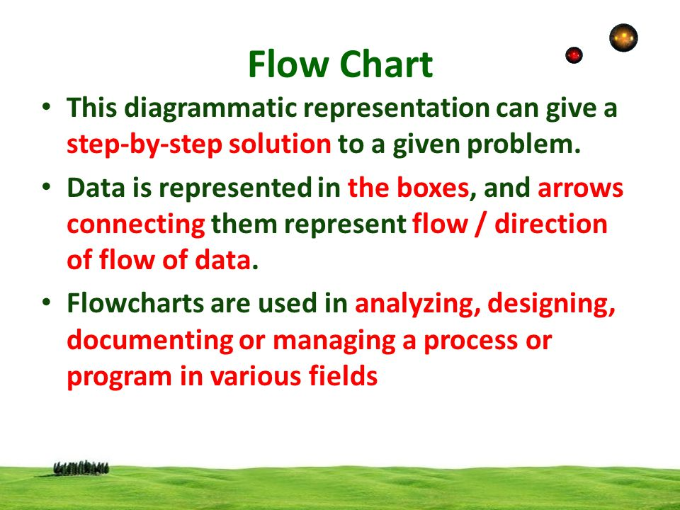 Flow Chart – shows logic of an algorithm – emphasizes individual steps and their interconnections – e.g.
