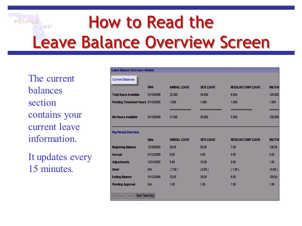 How to Read the Leave Balance Overview Screen The current balances section contains your current leave information. It updates every 15 minutes.