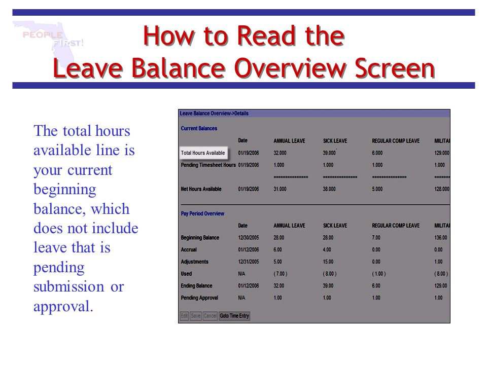How to Read the Leave Balance Overview Screen The total hours available line is your current beginning balance, which does not include leave that is p
