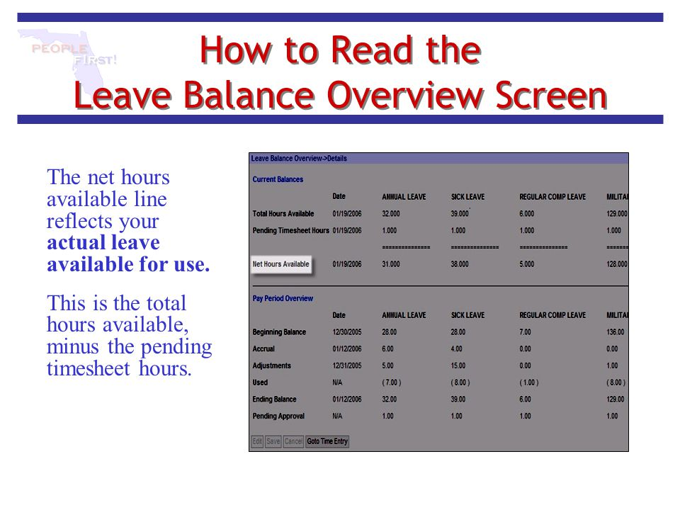 How to Read the Leave Balance Overview Screen The net hours available line reflects your actual leave available for use. This is the total hours avail