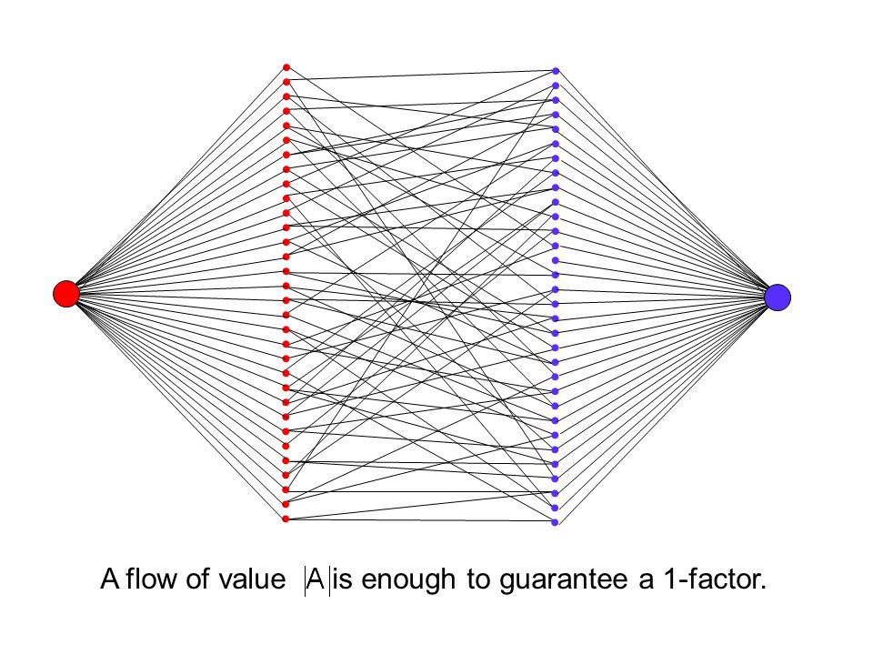 A flow of value is enough to guarantee a 1-factor.
