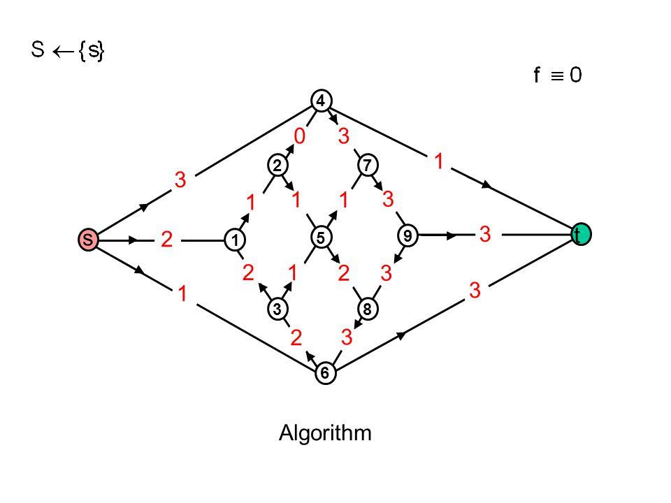 Hall's Theorem from Max Flow Min Cut