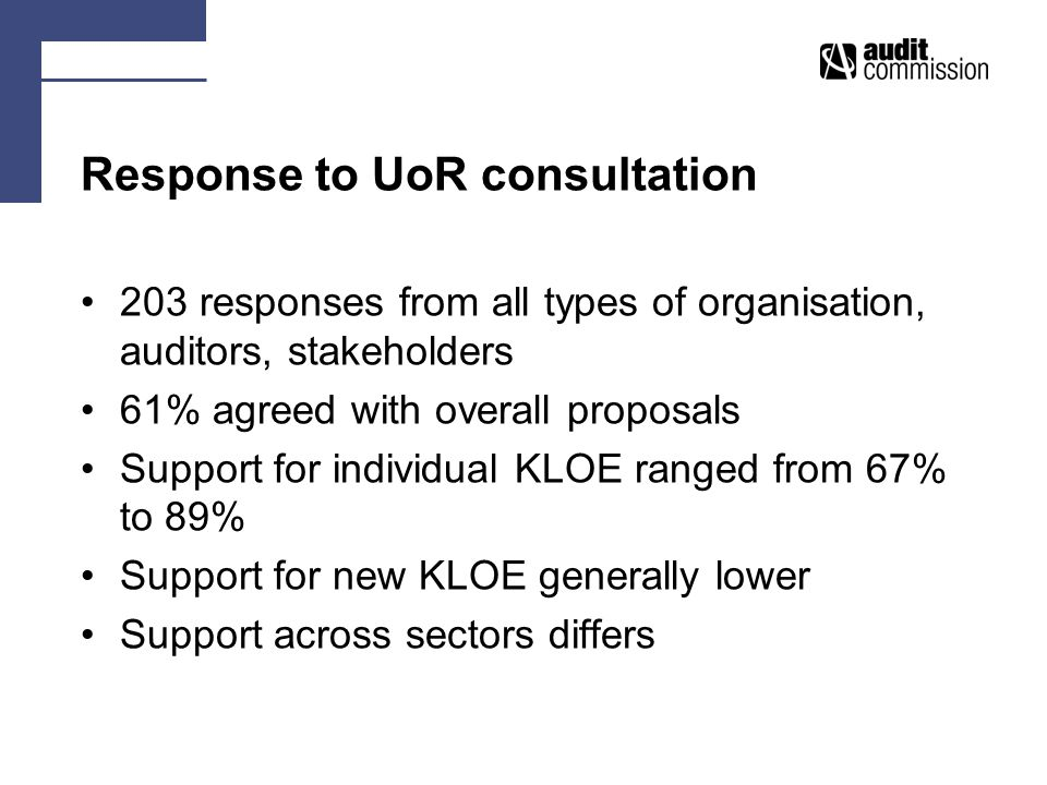 Response to UoR consultation 203 responses from all types of organisation, auditors, stakeholders 61% agreed with overall proposals Support for individual KLOE ranged from 67% to 89% Support for new KLOE generally lower Support across sectors differs