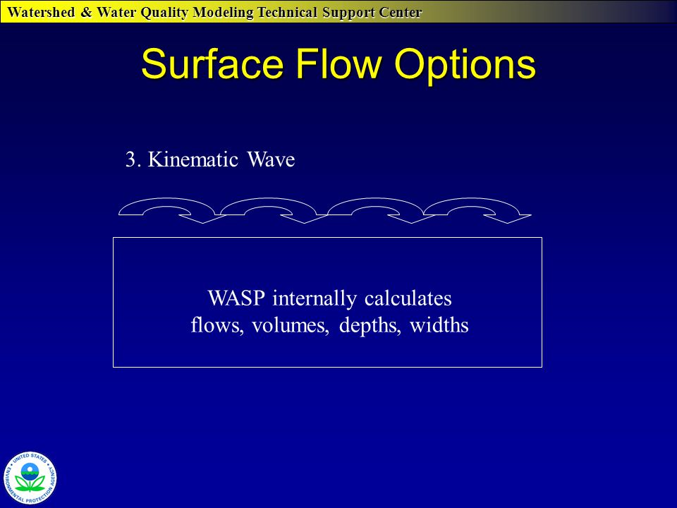 Watershed & Water Quality Modeling Technical Support Center Surface Flow Options WASP internally calculates flows, volumes, depths, widths 3.