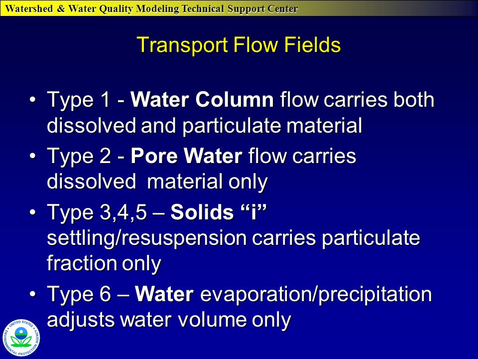 Watershed & Water Quality Modeling Technical Support Center Transport Flow Fields Type 1 - Water Column flow carries both dissolved and particulate materialType 1 - Water Column flow carries both dissolved and particulate material Type 2 - Pore Water flow carries dissolved material onlyType 2 - Pore Water flow carries dissolved material only Type 3,4,5 – Solids i settling/resuspension carries particulate fraction onlyType 3,4,5 – Solids i settling/resuspension carries particulate fraction only Type 6 – Water evaporation/precipitation adjusts water volume onlyType 6 – Water evaporation/precipitation adjusts water volume only