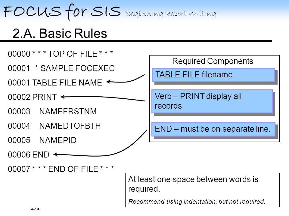 FOCUS for SIS Beginning Report Writing 2.A. Basic Rules 2.A.2 FOCEXEC Report