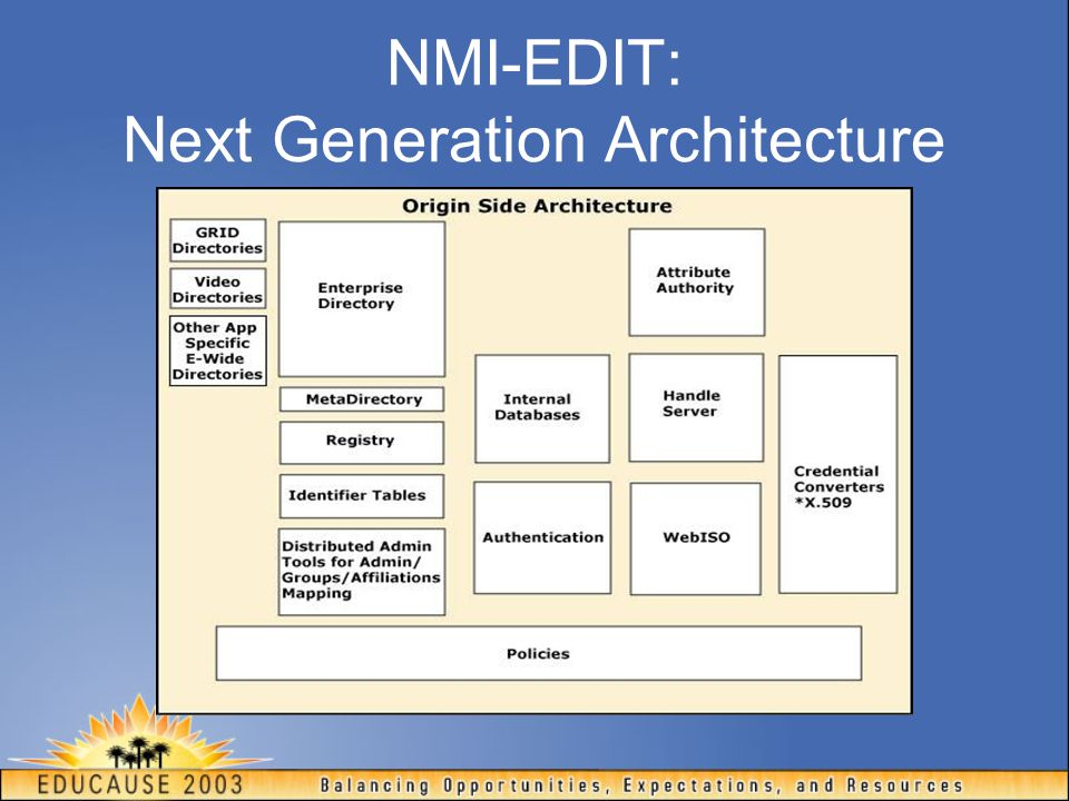 NMI-EDIT: Next Generation Architecture