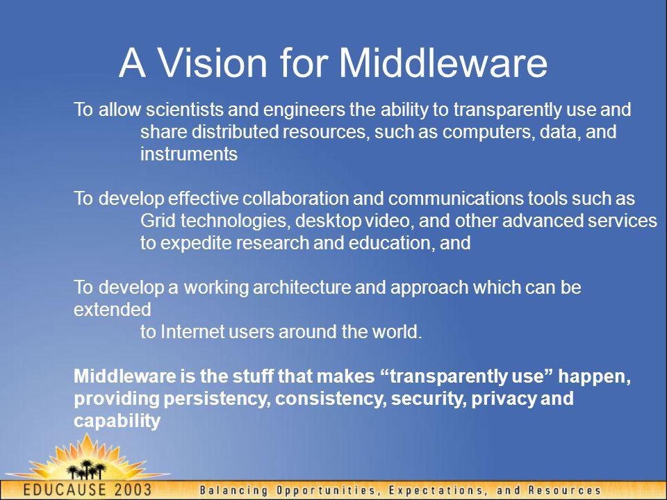 NMI-EDIT: Next Generation Architecture