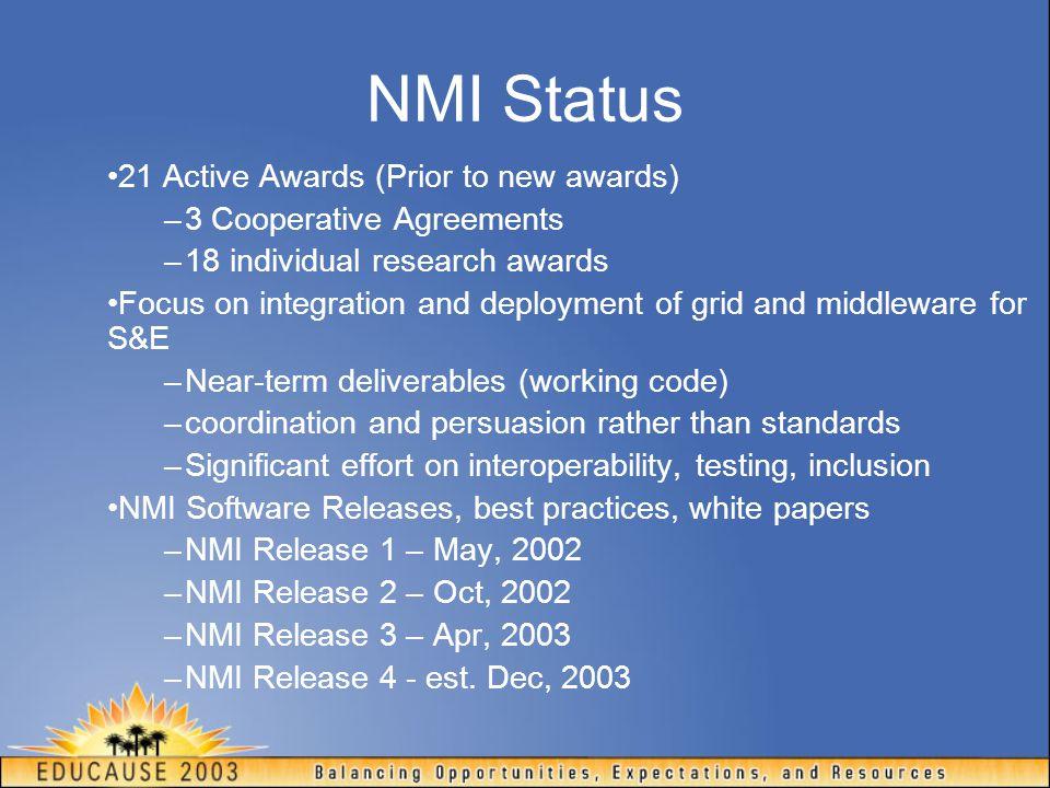 NMI Organization –GRIDS Center ISI, NCSA, U Chicago, UCSD & U Wisconsin –EDIT Team (Enterprise and Desktop Integration Technologies) EDUCAUSE, Internet2 & SURA –Several additions in 2003 Core NMI Team Grants for R & D –Year 1 -- 9 grants –Year 2 -- 9 grants –Year 3 (New) -- 10 grants