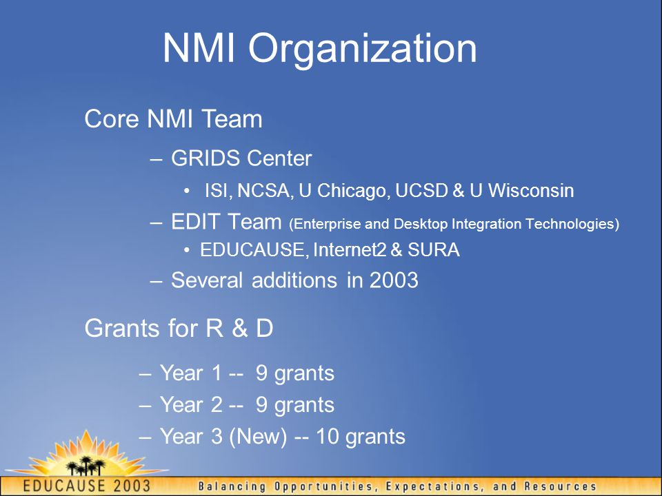 NMI-EDIT Components from Three NMI Releases Authentication: –WebISO solution, credential mapping from Kerberos to PKI, policy documents, registry service Enterprise Directories: –Schemas; operational monitoring and schema analysis tools; practices in design, groups, and metadirectories Authorization: –Architecture and related software and libraries for multi-institution collaboration