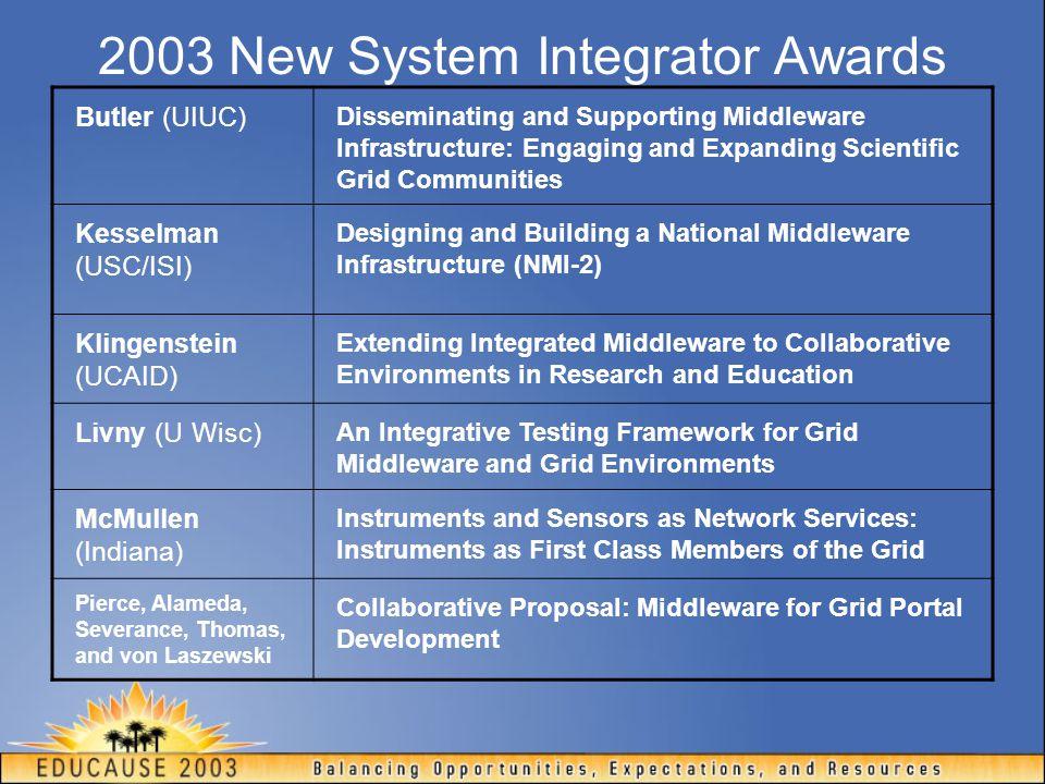 NMI and NMI-EDIT Outreach Ann West EDUCAUSE/Internet2