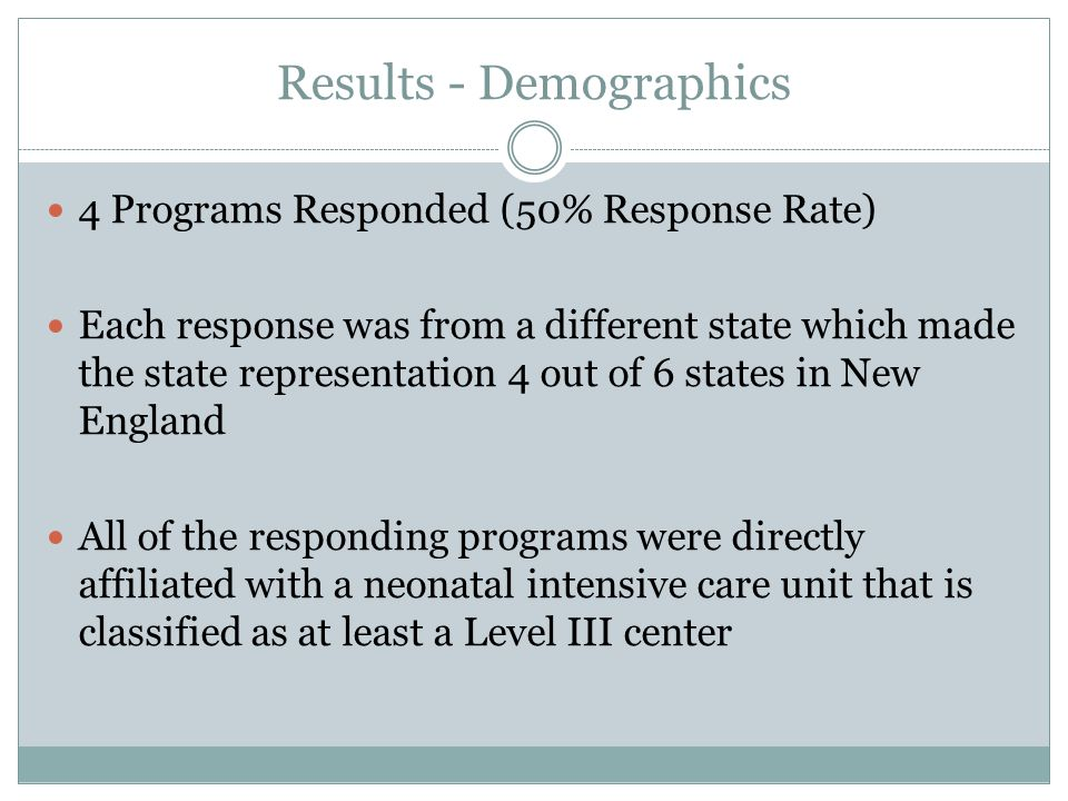 Results - Demographics 4 Programs Responded (50% Response Rate) Each response was from a different state which made the state representation 4 out of 6 states in New England All of the responding programs were directly affiliated with a neonatal intensive care unit that is classified as at least a Level III center