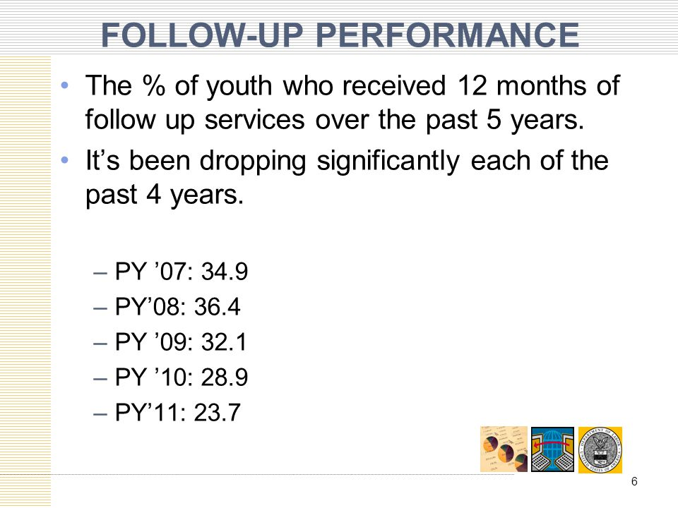 FOLLOW-UP PERFORMANCE The % of youth who received 12 months of follow up services over the past 5 years. It's been dropping significantly each of the