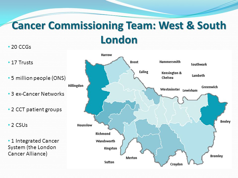 Cancer Commissioning Team: West & South London 20 CCGs 17 Trusts 5 million people (ONS) 3 ex-Cancer Networks 2 CCT patient groups 2 CSUs 1 Integrated Cancer System (the London Cancer Alliance)