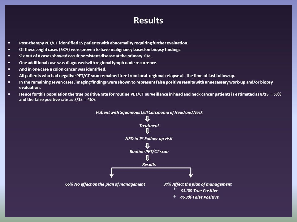 Results  Post-therapy PET/CT identified 15 patients with abnormality requiring further evaluation.
