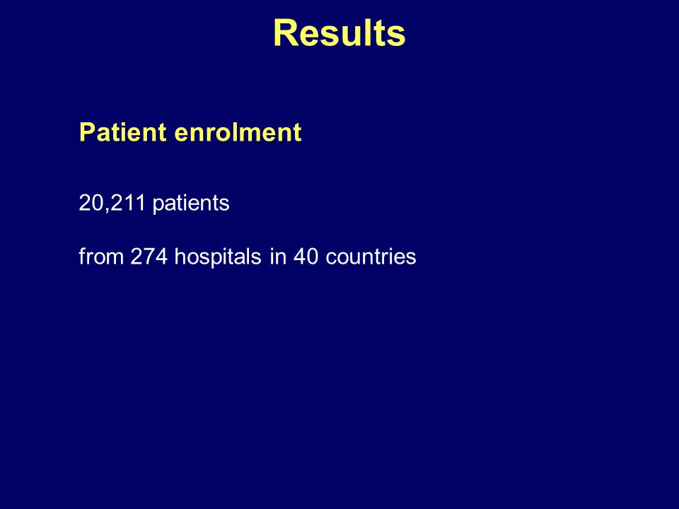 Patient enrolment 20,211 patients from 274 hospitals in 40 countries Results