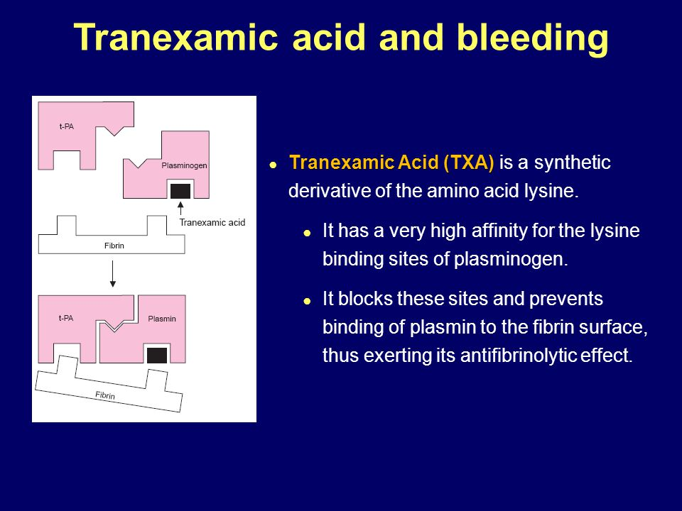 ● Tranexamic Acid (TXA) ● Tranexamic Acid (TXA) is a synthetic derivative of the amino acid lysine. ● It has a very high affinity for the lysine bindi