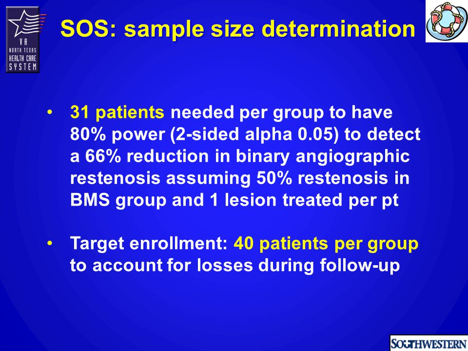SOS: sample size determination 31 patients needed per group to have 80% power (2-sided alpha 0.05) to detect a 66% reduction in binary angiographic re