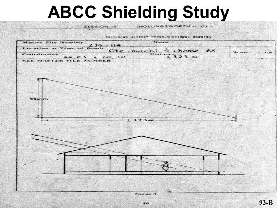 ABCC Shielding Study 93-B
