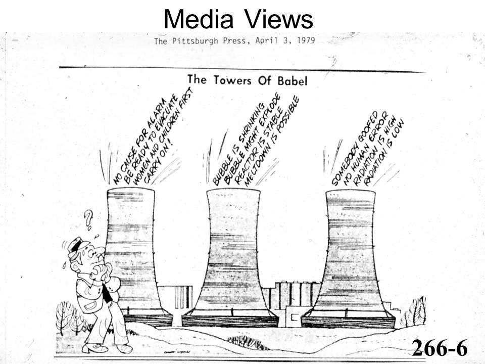 Media Views 266-6