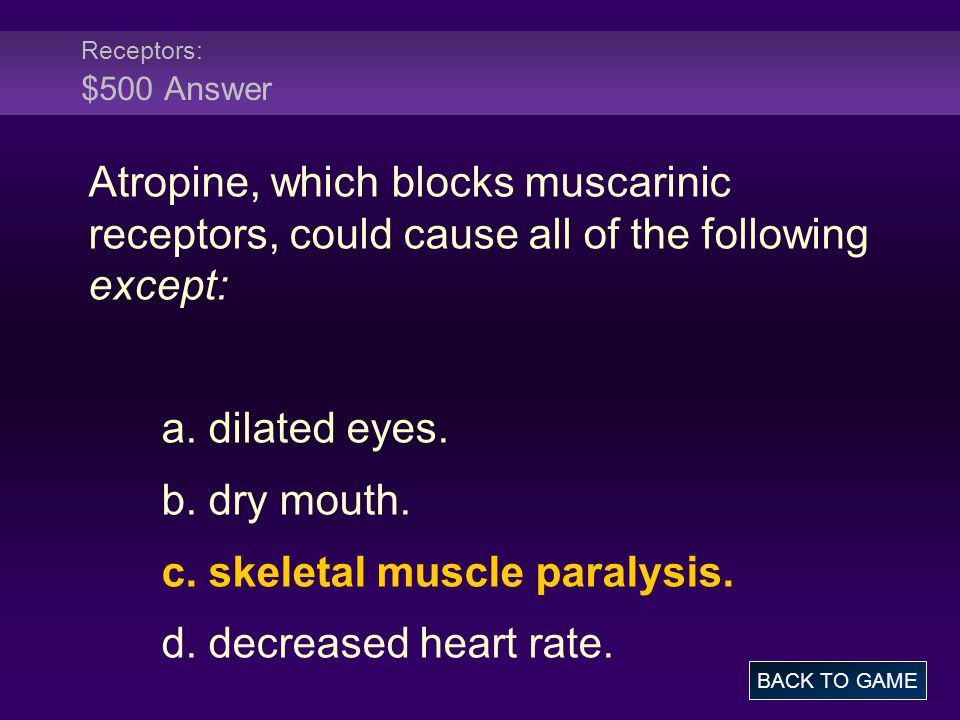 Receptors: $500 Answer Atropine, which blocks muscarinic receptors, could cause all of the following except: a. dilated eyes. b. dry mouth. c. skeleta