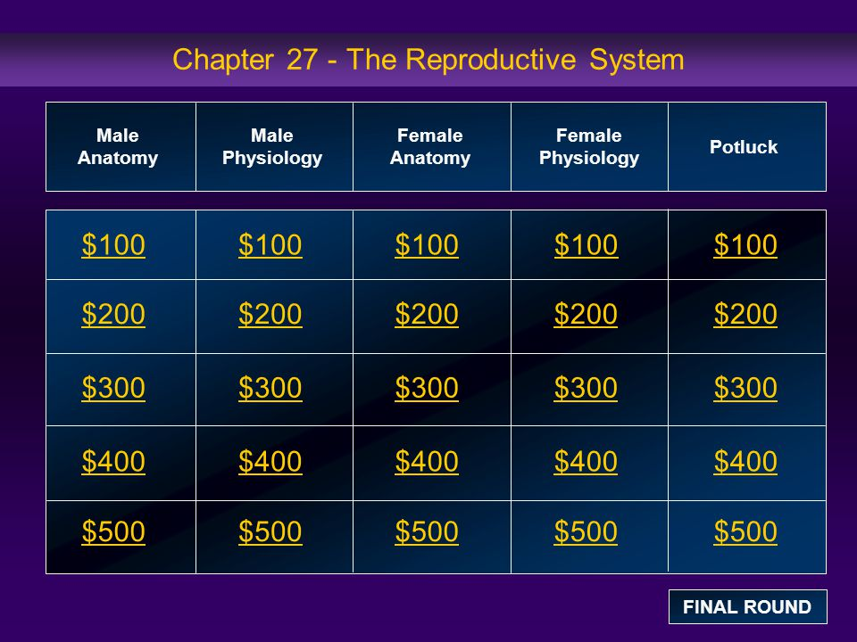 Male Physiology: $100 Question All of the following are secondary sex characteristics of the male except: a.