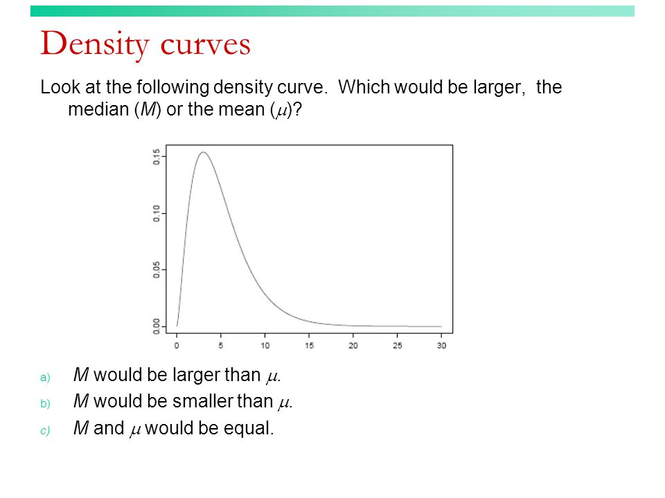 Density curves Look at the following density curve.