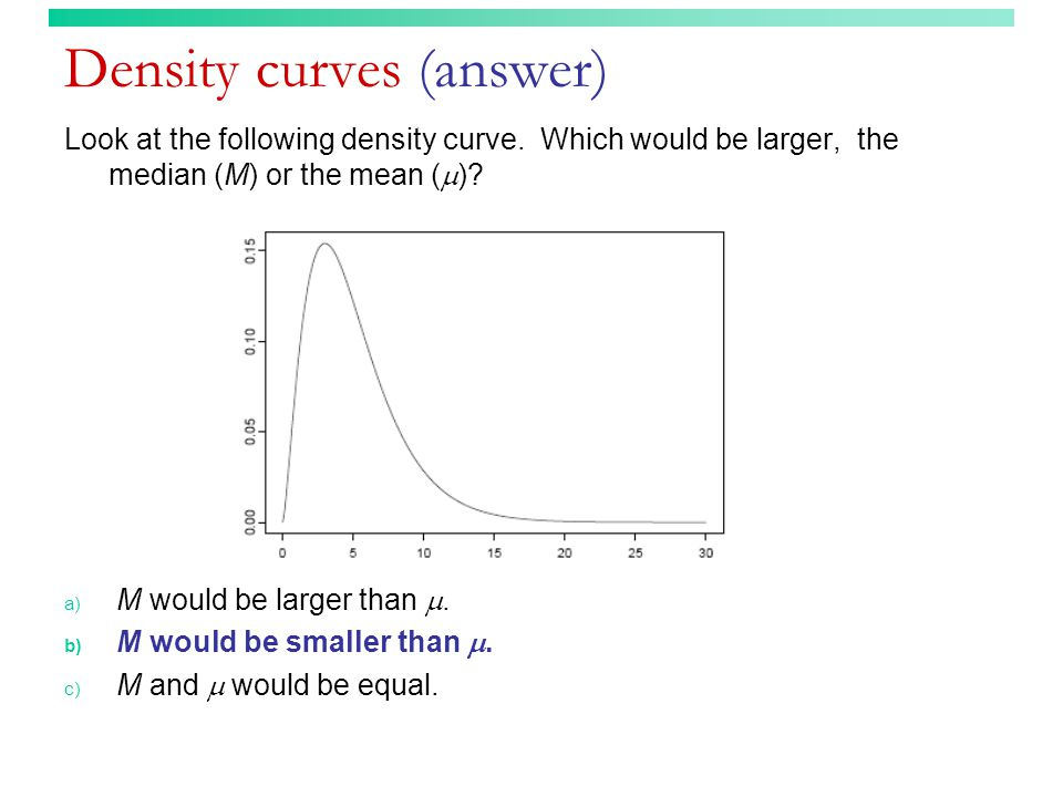 Density curves (answer) Look at the following density curve.