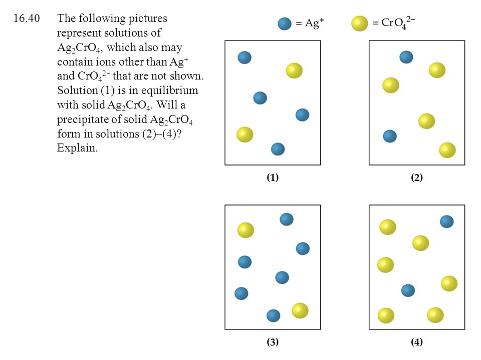 The following pictures represent solutions of Ag 2 CrO 4, which also may contain ions other than Ag  and CrO 4 2  that are not shown. Solution (1) i