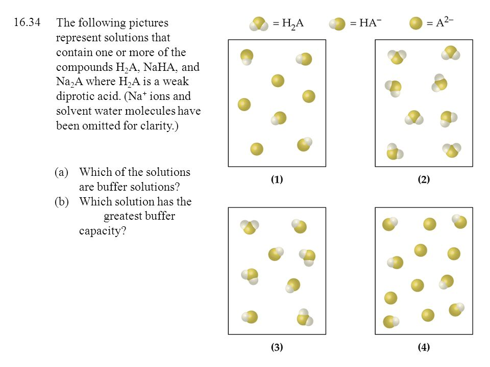 16.34 (a)Which of the solutions are buffer solutions? (b)Which solution has the greatest buffer capacity? The following pictures represent solutions t