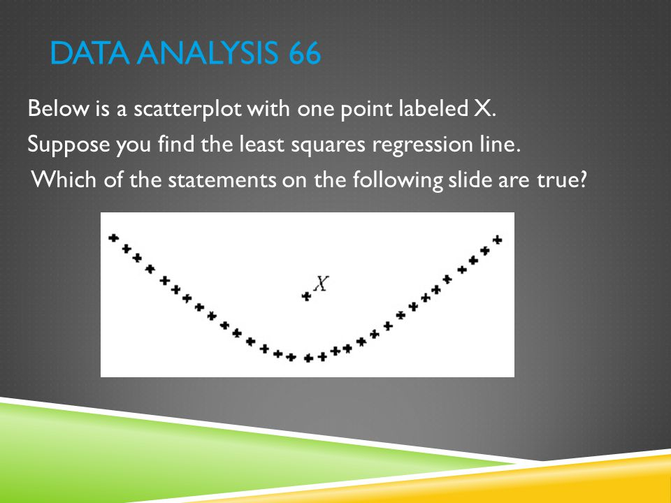 DATA ANALYSIS 66 Below is a scatterplot with one point labeled X. Suppose you find the least squares regression line. Which of the statements on the f