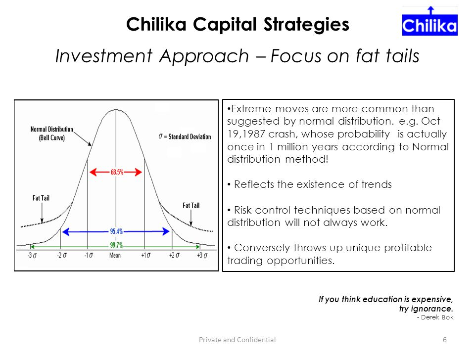 6Private and Confidential Chilika Capital Strategies Investment Approach – Focus on fat tails Extreme moves are more common than suggested by normal d
