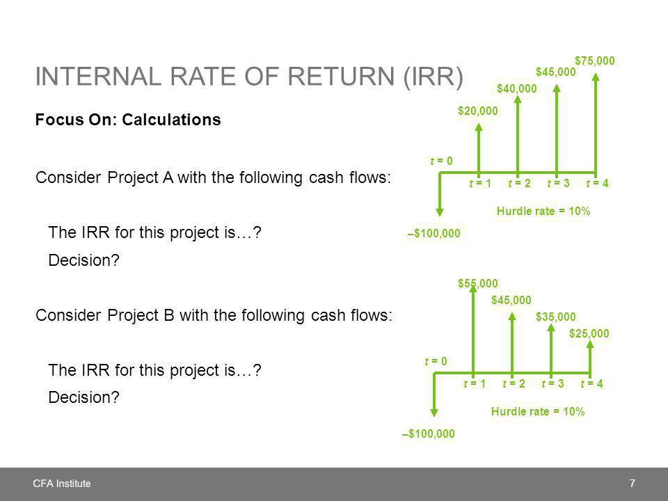 Focus On: Calculations Consider Project A with the following cash flows: The IRR for this project is….