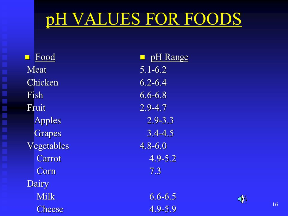 16 pH VALUES FOR FOODS Food Food Meat Meat Chicken Chicken Fish Fish Fruit Fruit Apples Apples Grapes Grapes Vegetables Vegetables Carrot Carrot Corn