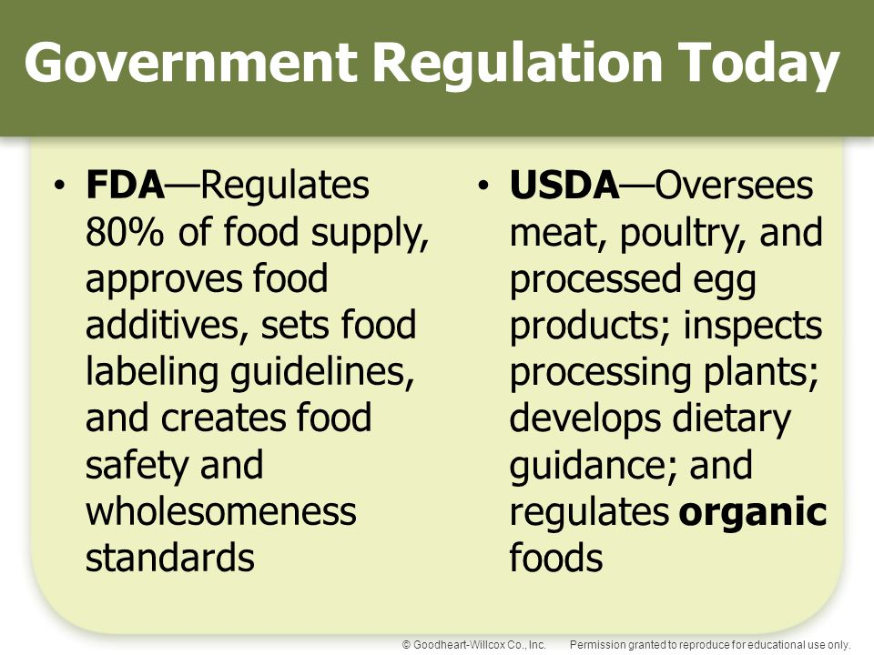 Permission granted to reproduce for educational use only.© Goodheart-Willcox Co., Inc. Government Regulation Today FDA—Regulates 80% of food supply, a
