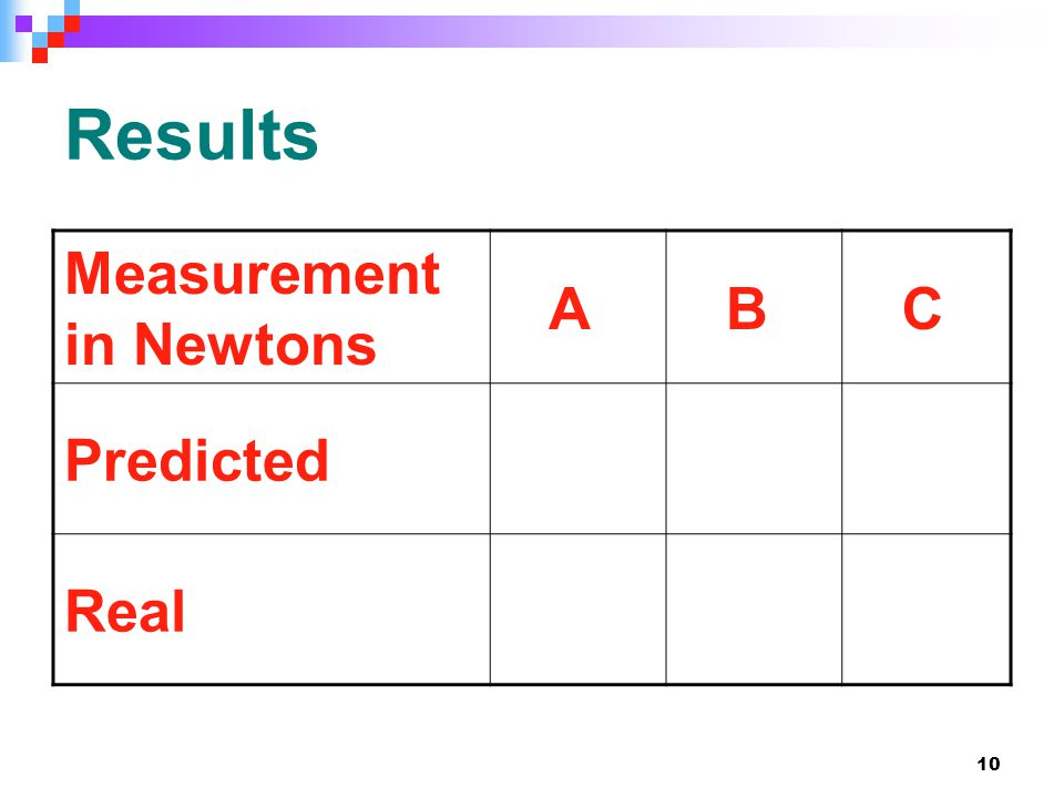 10 Results Measurement in Newtons A B C Predicted Real