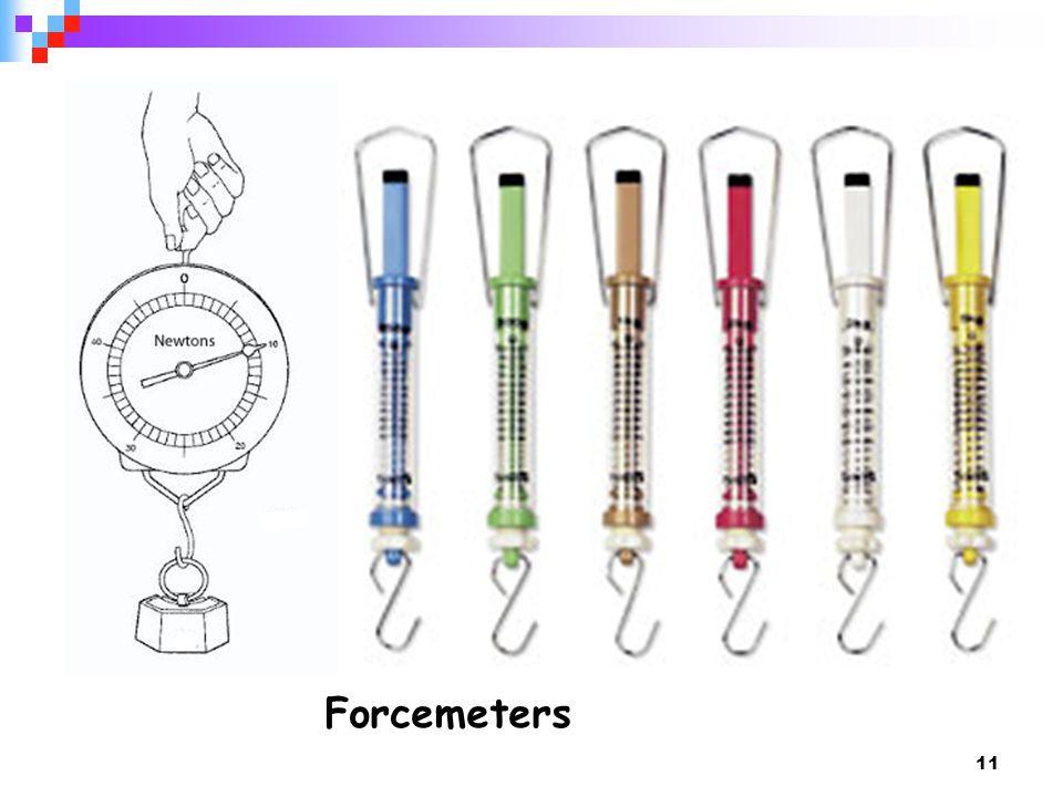 11 Forcemeters